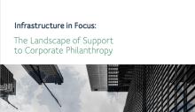 Infrastructure in Focus