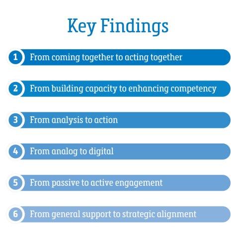 key findings EPSII